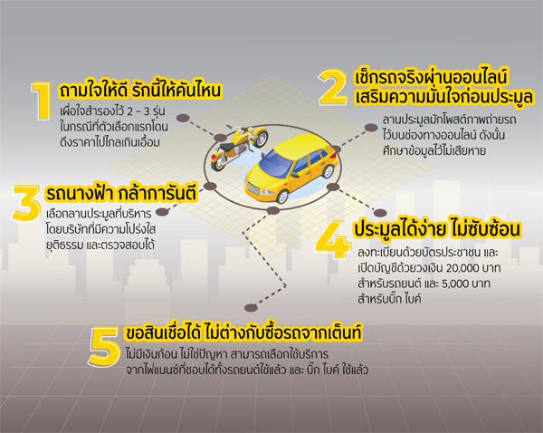 5 เรื่องควรรู้ สำหรับมือใหม่หัดประมูลรถ